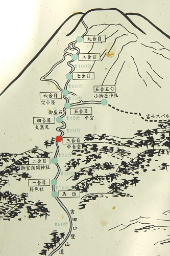 Map of route up Mount Fuji, Japan